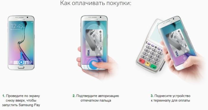 Как платить через Samsung Pay
