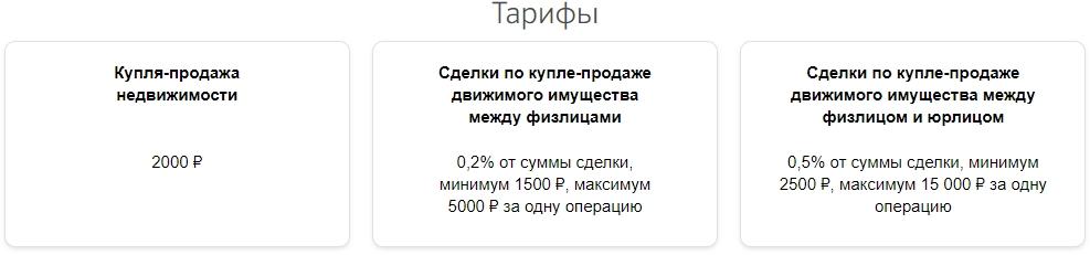 тарифы на аккредитив
