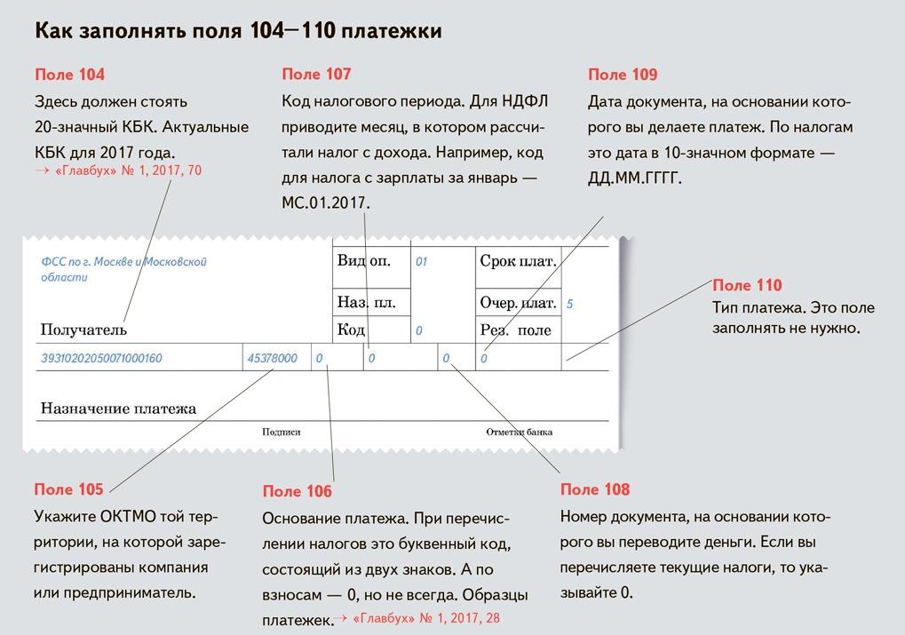 статусы 101-110