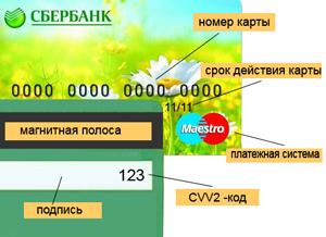CVC код на карте Сбарбанке